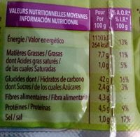 pain aux graines sans gluten - Nutrition facts