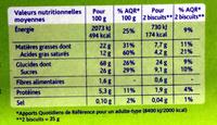 Biscuit Palet beurre ss gluten - Valori nutrizionali - fr