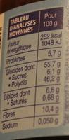 Pâte à tartiner - Voedingswaarden