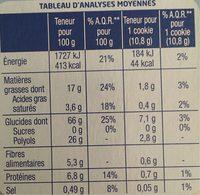 Cookie cacao pépites - Voedingswaarden