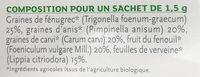 Tisane Allaitement - Ingrédients - fr