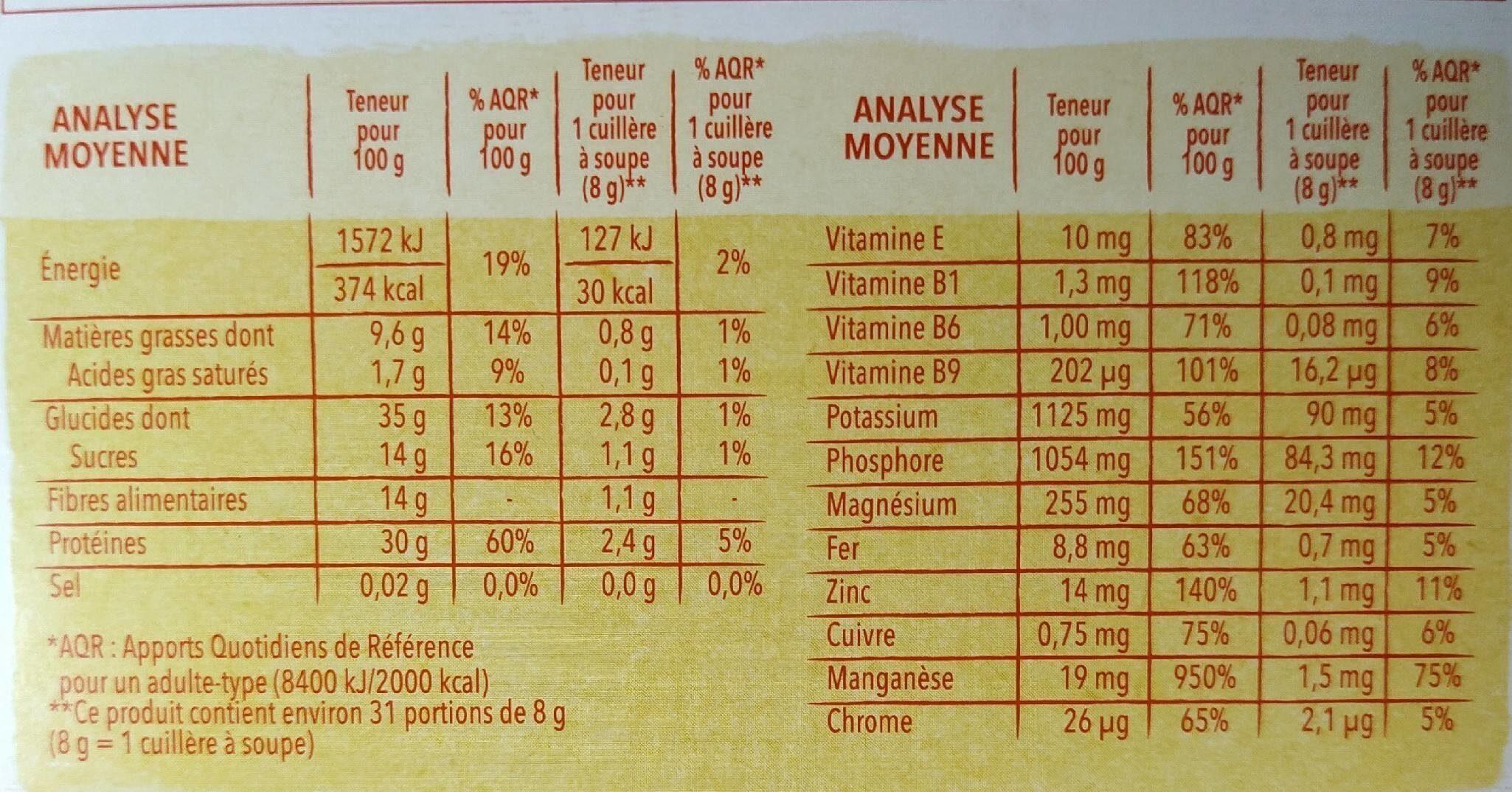 Germe de blé - Nutrition facts - fr