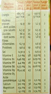 5 Biscuits au Germe de Blé - Nutrition facts