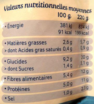 Lentilles et épeautre - Informations nutritionnelles - fr
