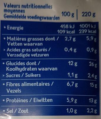 Salade Lentilles et Épeautre - Nutrition facts - fr