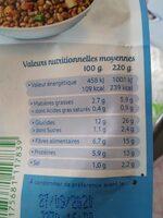 Lentilles et épeautre - Nutrition facts - fr
