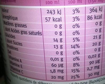 Grenade et sélection de fruits - Informations nutritionnelles - fr
