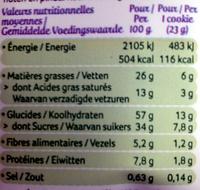maxi cookies gros chunks de chocolat au lait et noisettes - Voedingswaarden - fr
