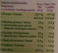 Maxi cookies - Valori nutrizionali - fr