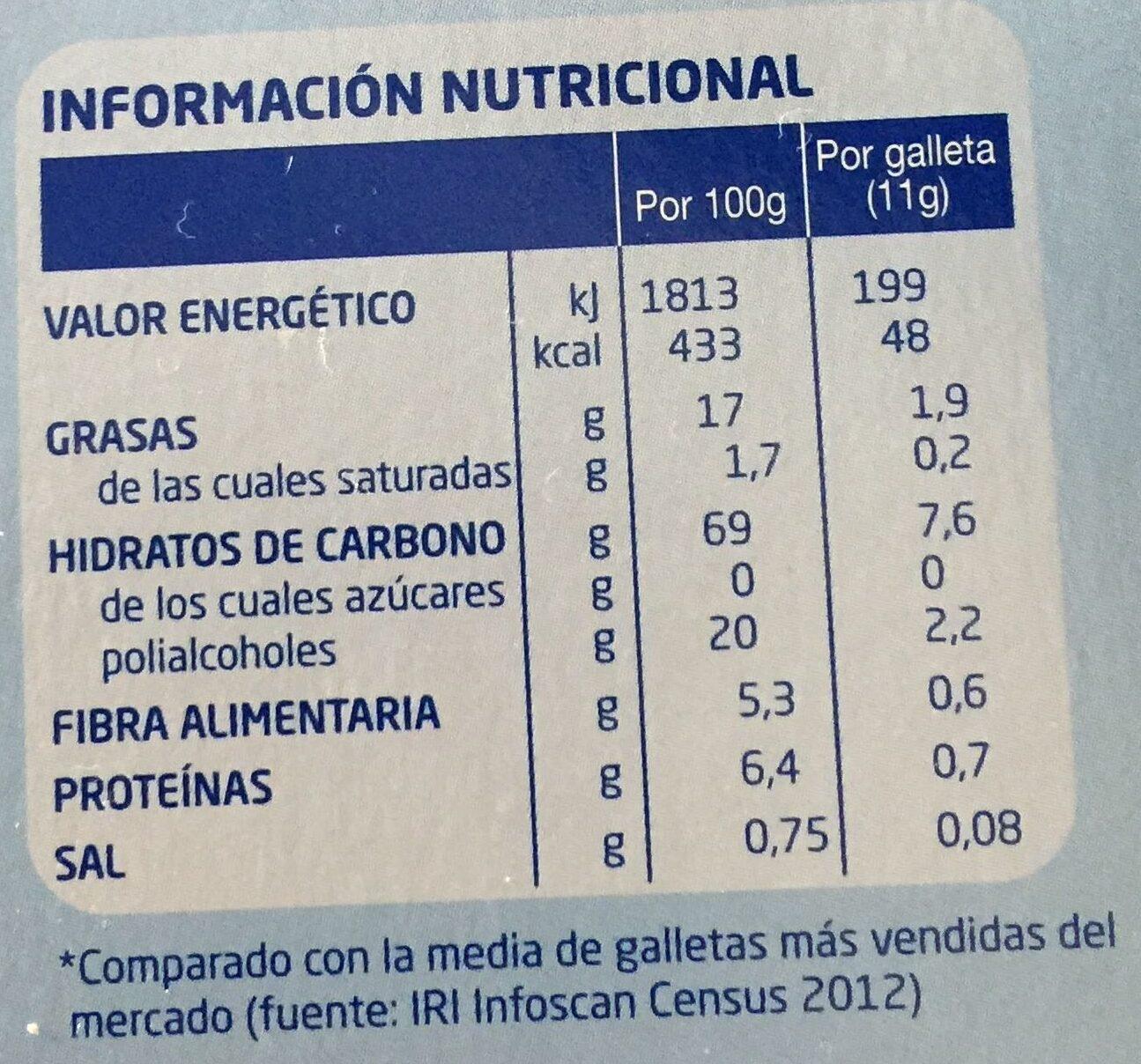 Galleta sésamo sabor vainilla sin azúcares - Información nutricional