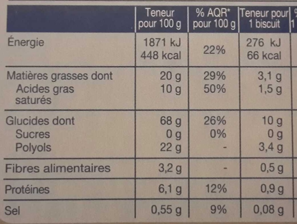 Fourré Cacao sans sucres - Nutrition facts