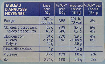 Fourré Cacao sans sucres - Nutrition facts - fr