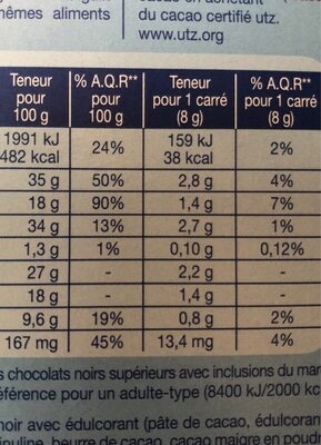 Chocolat extra noir amande - Informations nutritionnelles - fr