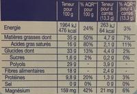 Chocolat Extra Noir Amande Sans Sucres Ajoutés - Informations nutritionnelles