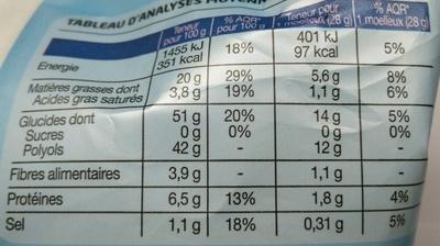 Moelleux tout chocolat Sans Sucres - Informations nutritionnelles - fr