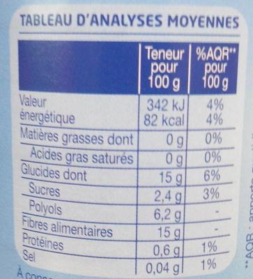 Glucoregul framboise - Informations nutritionnelles