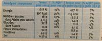 Gaufre Sirop d'Agave à la farine d'épeautre - Informations nutritionnelles