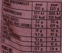 Orge et pruneaux à la Marocaine - Valori nutrizionali - fr
