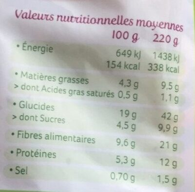 Orge et pruneaux à la marocaine - Informations nutritionnelles - fr