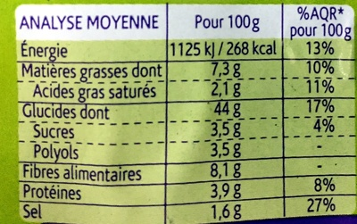 pain au sarrasin - Voedingswaarden