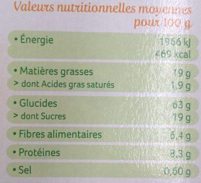 Palets de céréales a l'avoine - Nutrition facts - fr
