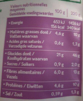 Quinoa au naturel - Valori nutrizionali - fr