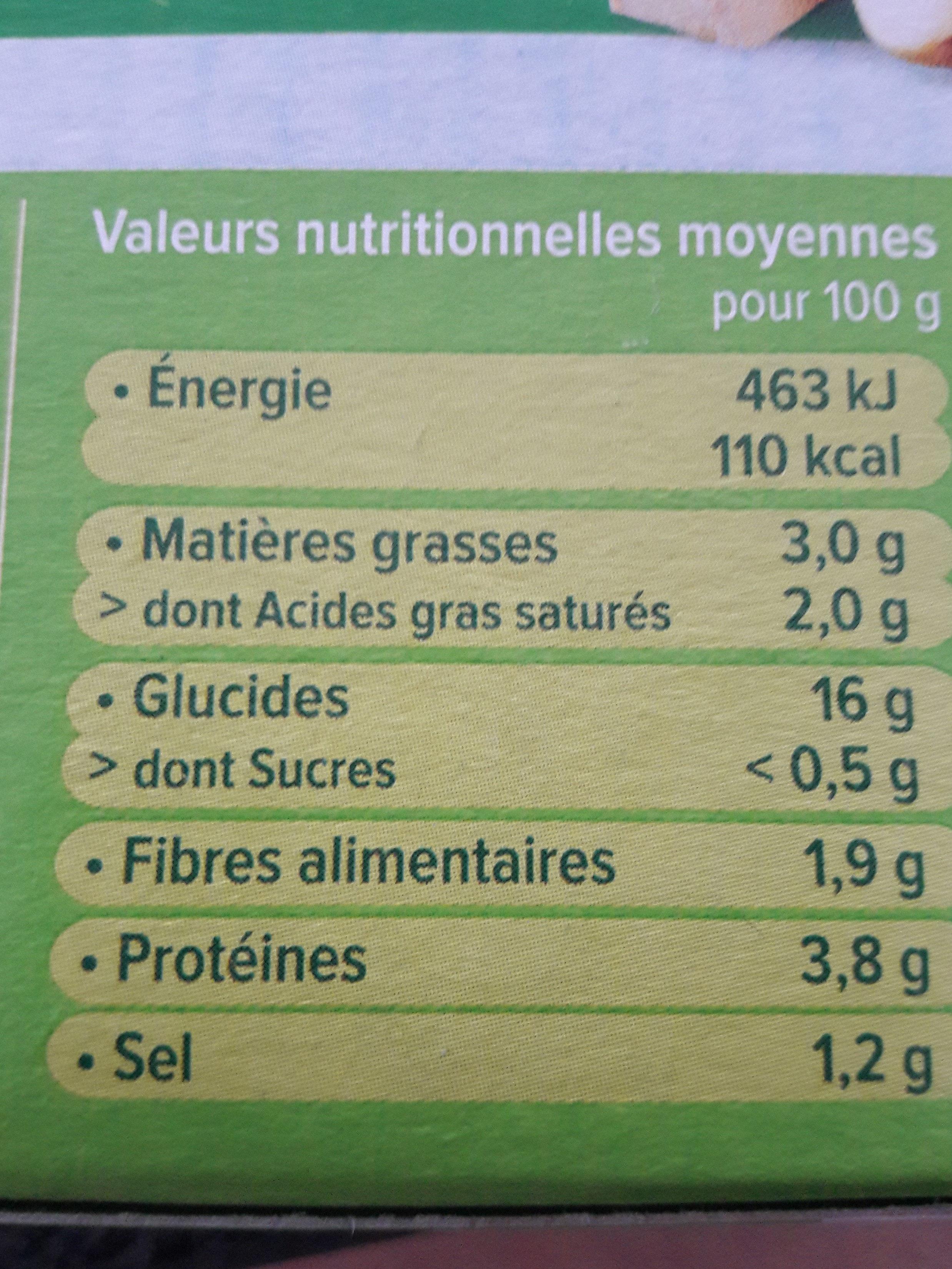 Galettes polenta - Informations nutritionnelles - fr