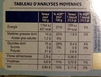 Sablé saveur framboise rooibos - Voedingswaarden