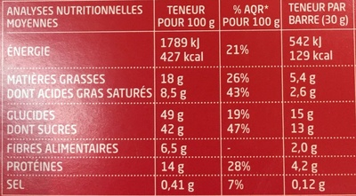 Soyjoy - Informations nutritionnelles - fr
