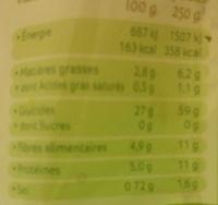 Blé, Riz rouge, Quinoa au naturel - Informations nutritionnelles