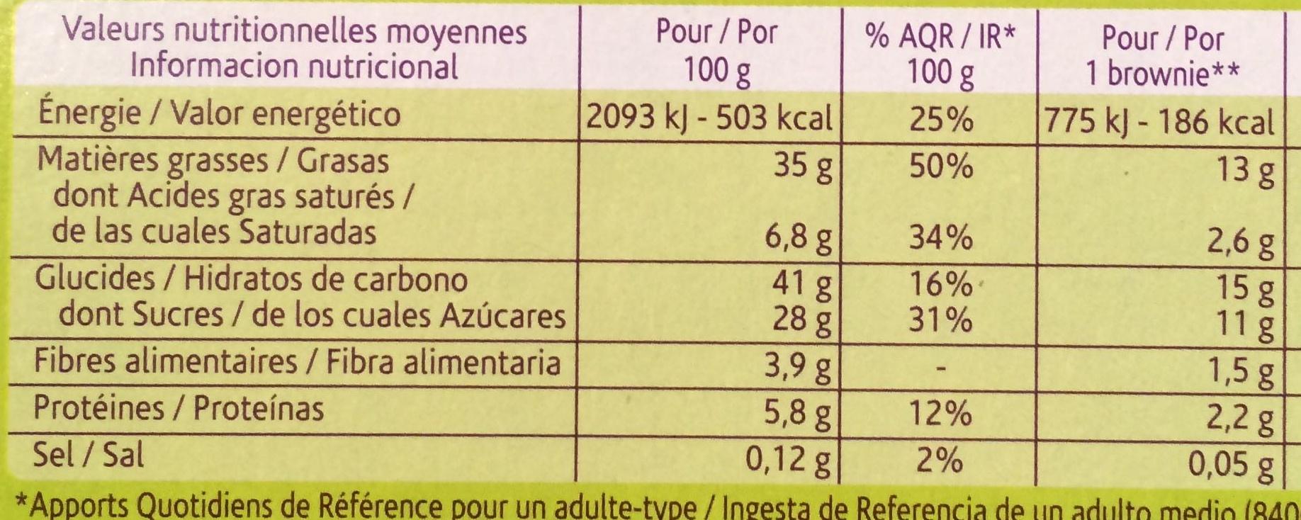 Brownies Chocolat Noisette - Voedingswaarden