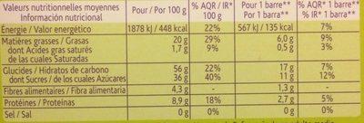 Barres céréales Sin / Sans gluten - Voedingswaarden
