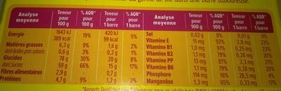 Barre Cranberry - Informations nutritionnelles - fr