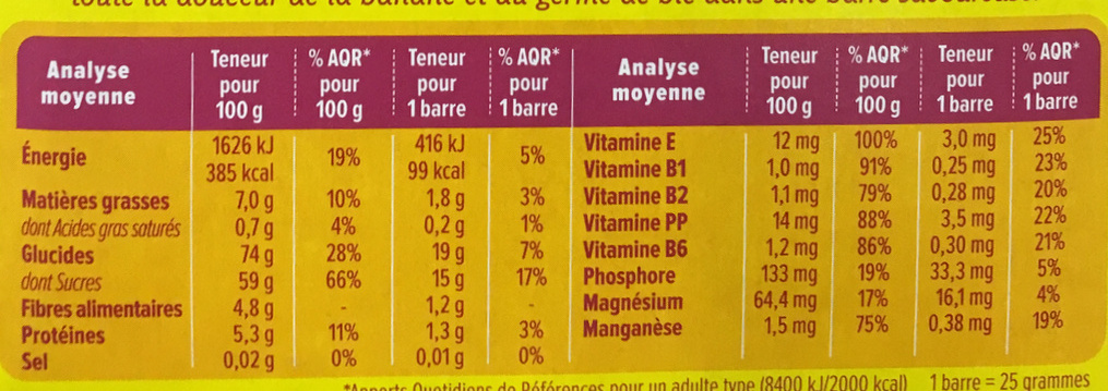 Barre Banane - Nutrition facts