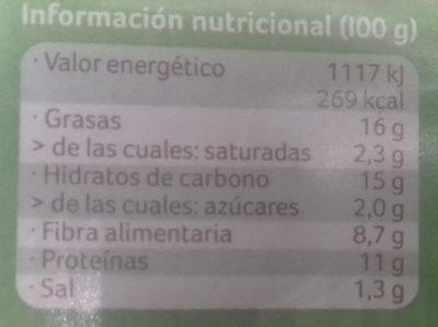 Falafel - Informació nutricional - es