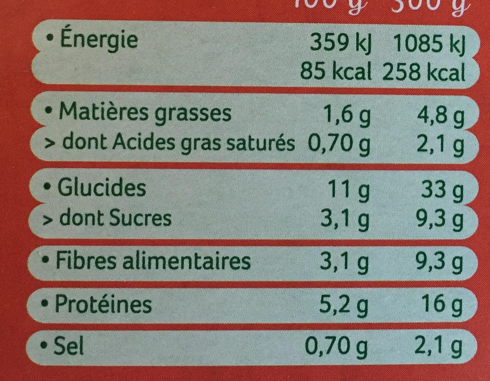 Lasagnes fondantes soja et carottes - Informations nutritionnelles