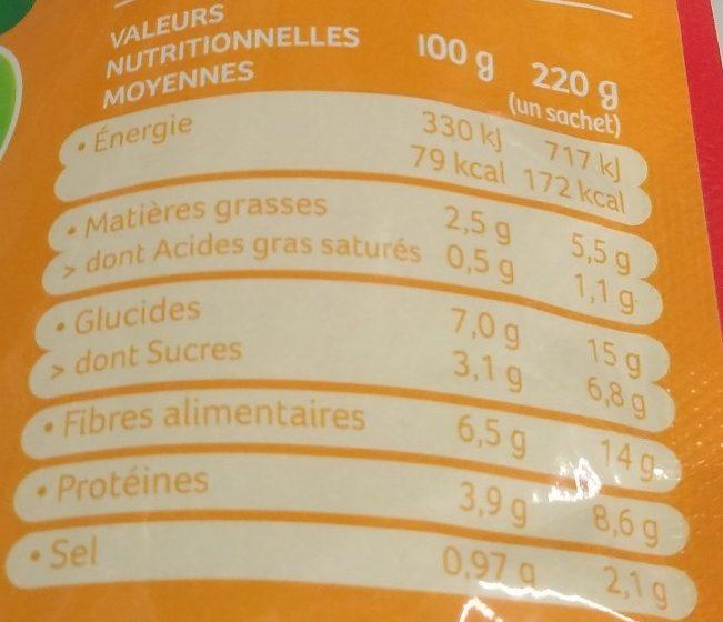 Légumes Mijotés Provençale & Haricots Rouges - Voedigswaarden