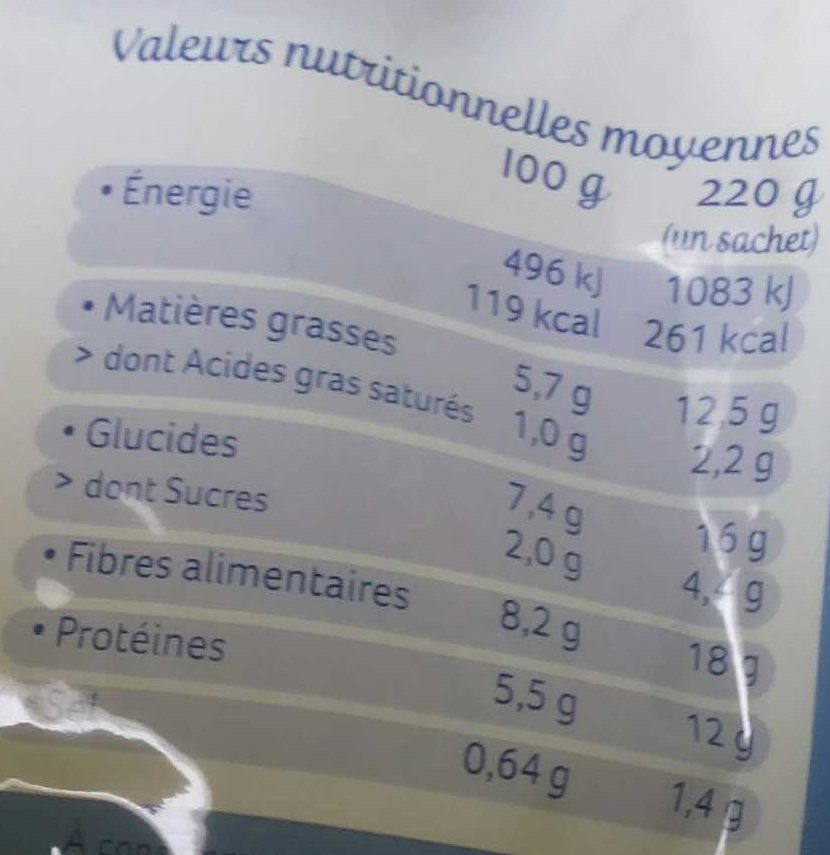 Salade à la Mexicaine - Informations nutritionnelles