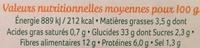Pain complet de seigle aux graines de courges - Valori nutrizionali - fr