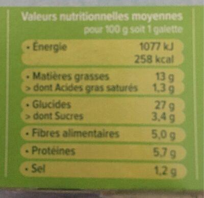 Galettes céréales Quinoa, Tomates - Valori nutrizionali - fr