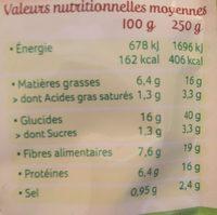 Cuisiné Lentilles, Millet & Petits légumes - Informations nutritionnelles - fr