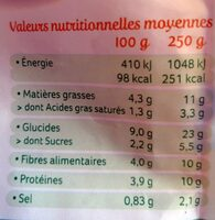 Mini Ravioli 2 fromages - Informations nutritionnelles - fr