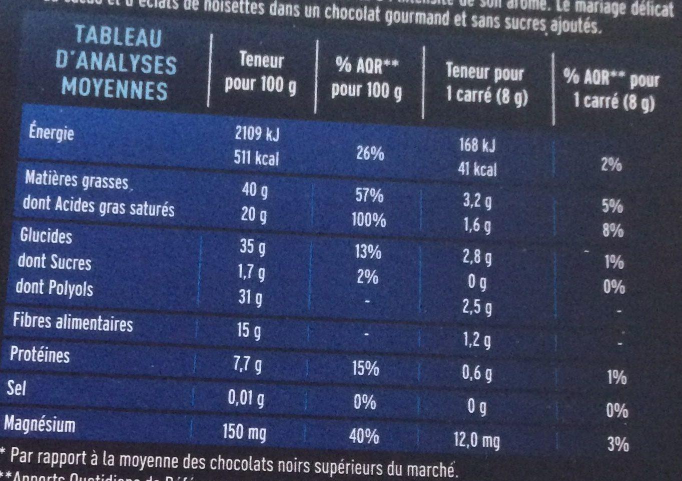 Noir Éclats de Noisettes - Voedingswaarden - fr