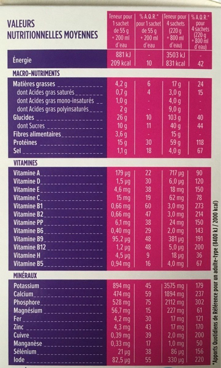 Milical LCD - Crème saveur Vanille - Nutrition facts