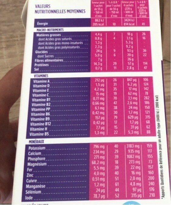 Milical LCD Porridge Aux Flocons D'avoine 4 Sachets Repas - Informations nutritionnelles - fr