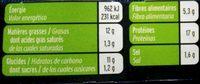 Escalopes soja & blé - Informations nutritionnelles - fr