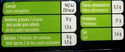 Escalopes soja & blé - Informations nutritionnelles