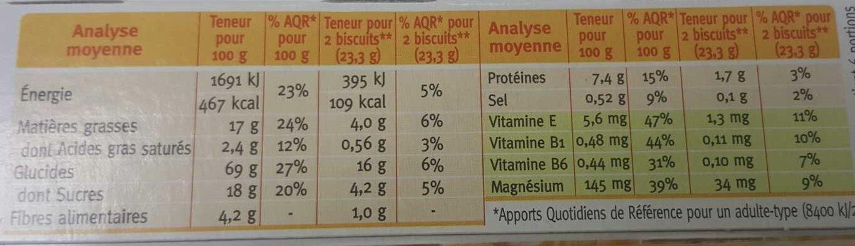 Sablé Chocolat Framboise - Nutrition facts - fr