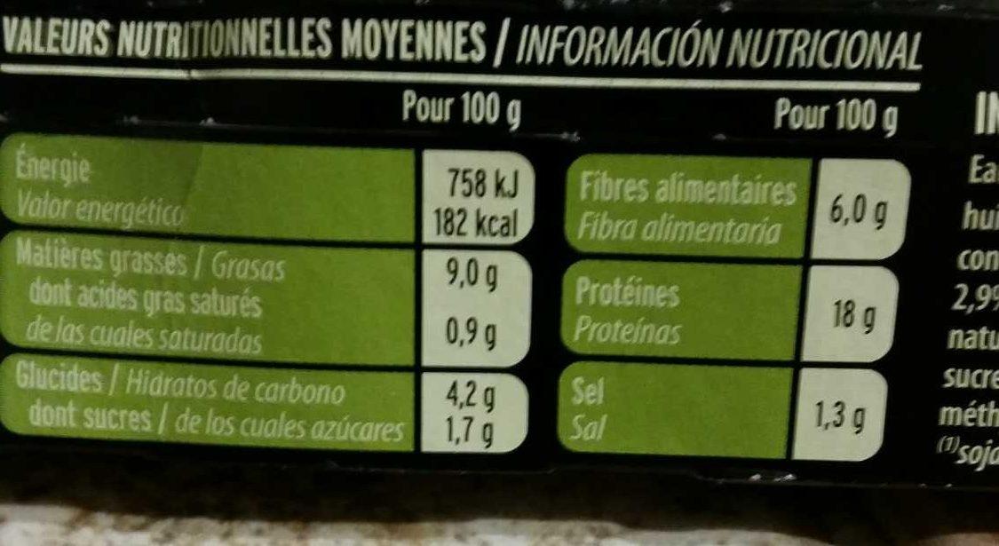 Steaks soja & blé - Informations nutritionnelles