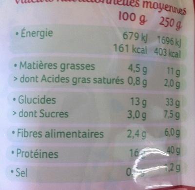 Haché végétal (Soja oignons et persil) - Informations nutritionnelles